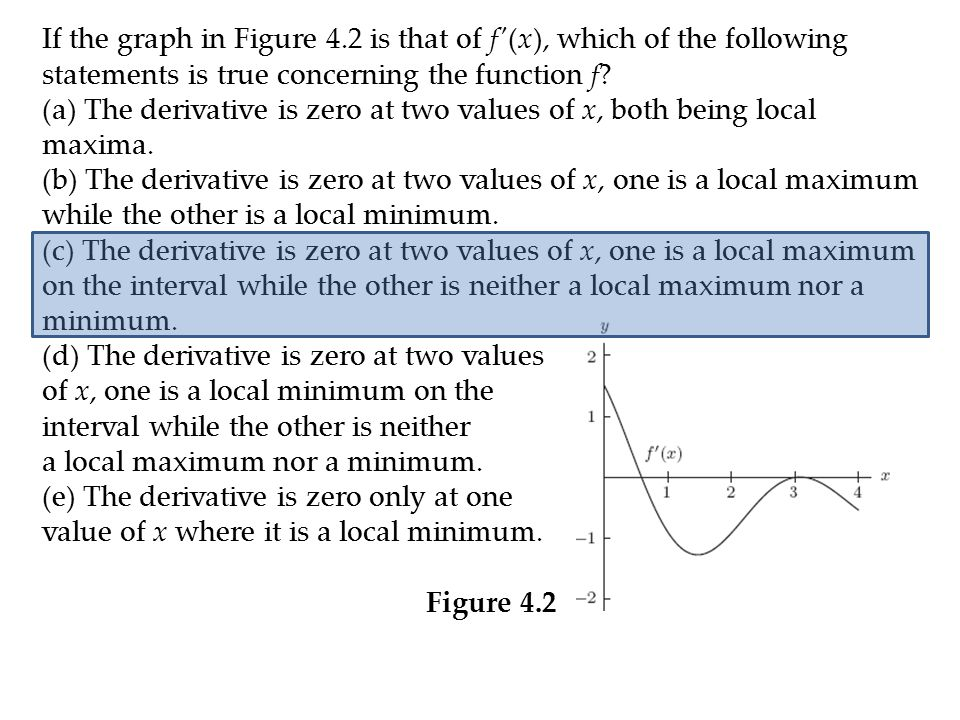 If the graph in Figure 4.2 is that of f′(x), which of the following statements is true concerning the function f? (a) The derivative is zero at two va
