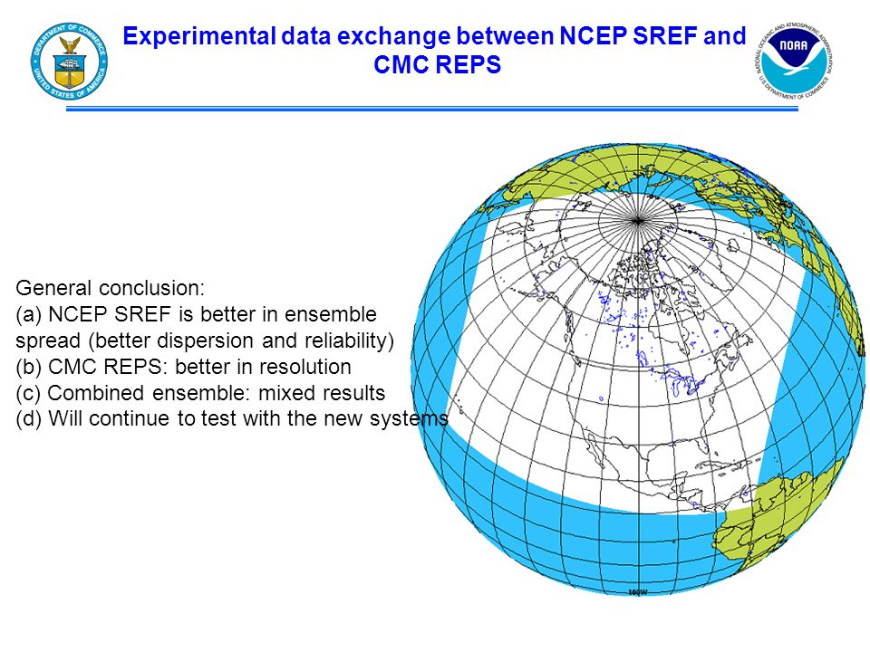 Experimental data exchange between NCEP SREF and CMC REPS General conclusion: (a)NCEP SREF is better in ensemble spread (better dispersion and reliabi