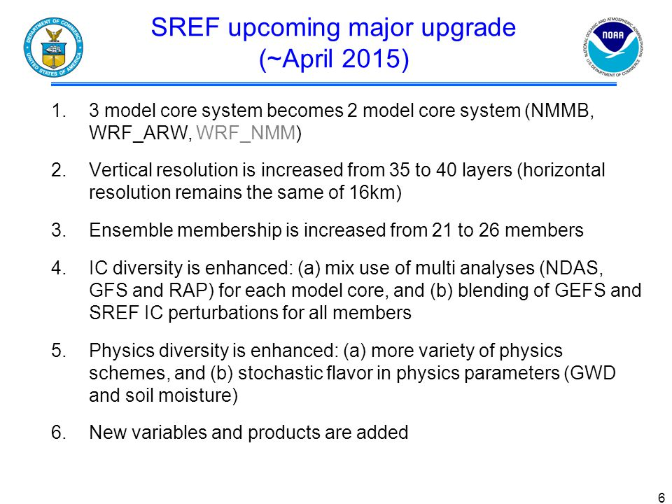 Physics schemes in 13 NMMB members with three flavors: NAM1, NAM2, GFS (Suggested by Brad Ferrier) Mod-Mem IC IC pertLBCs Physics 1 Physics 2GWD Land Surface ConvPBL Sfc layer MicrophysLW, SW RadcleffampLSMInitialSoil pert.
