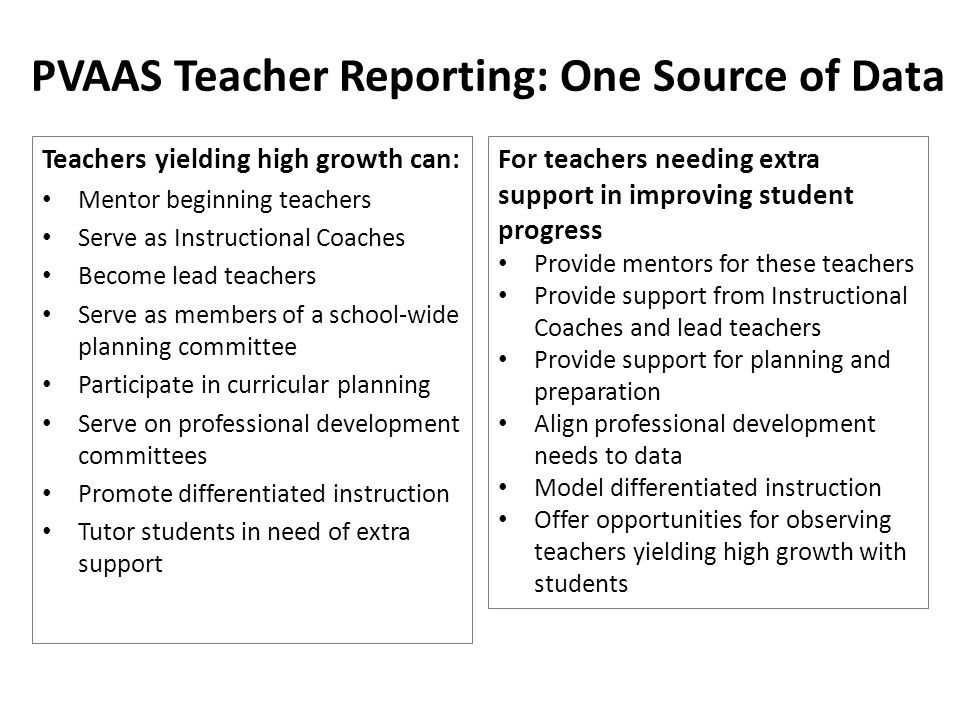 PVAAS Teacher Reporting: One Source of Data Teachers yielding high growth can: Mentor beginning teachers Serve as Instructional Coaches Become lead teachers Serve as members of a school-wide planning committee Participate in curricular planning Serve on professional development committees Promote differentiated instruction Tutor students in need of extra support For teachers needing extra support in improving student progress Provide mentors for these teachers Provide support from Instructional Coaches and lead teachers Provide support for planning and preparation Align professional development needs to data Model differentiated instruction Offer opportunities for observing teachers yielding high growth with students