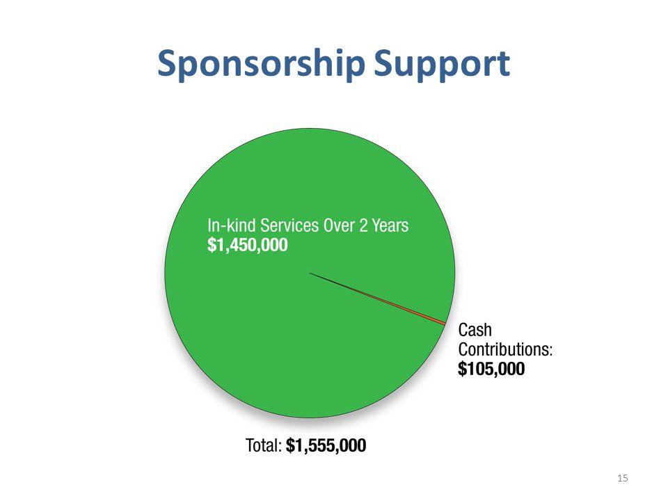 Sponsorship Support 15