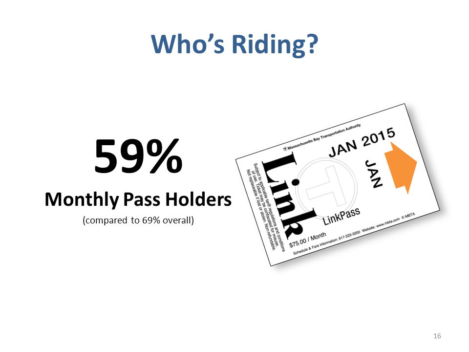 Who's Riding 59% Monthly Pass Holders (compared to 69% overall) 16