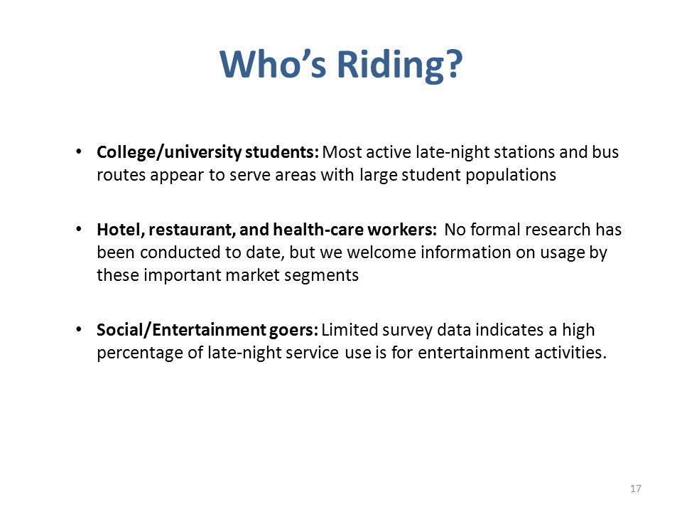 Who's Riding.