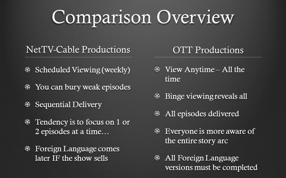 Comparison Overview NetTV-Cable Productions Scheduled Viewing (weekly) You can bury weak episodes Sequential Delivery Tendency is to focus on 1 or 2 e
