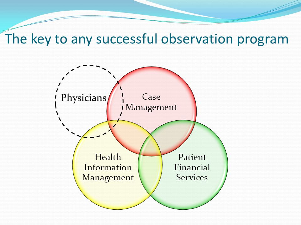 The key to any successful observation program Case Management Patient Financial Services Health Information Management Physicians