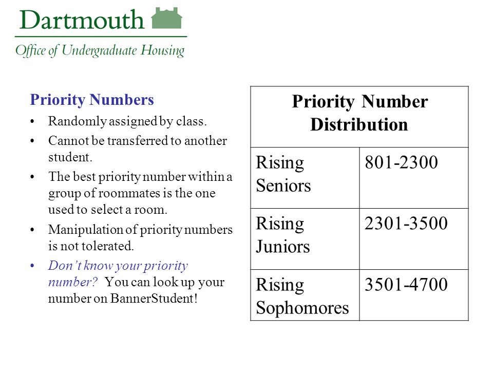 Priority Numbers Randomly assigned by class. Cannot be transferred to another student. The best priority number within a group of roommates is the one