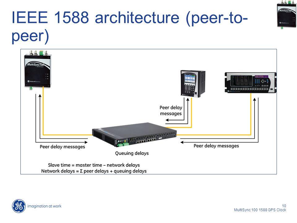 10 MultiSync 100 1588 GPS Clock IEEE 1588 architecture (peer-to- peer)