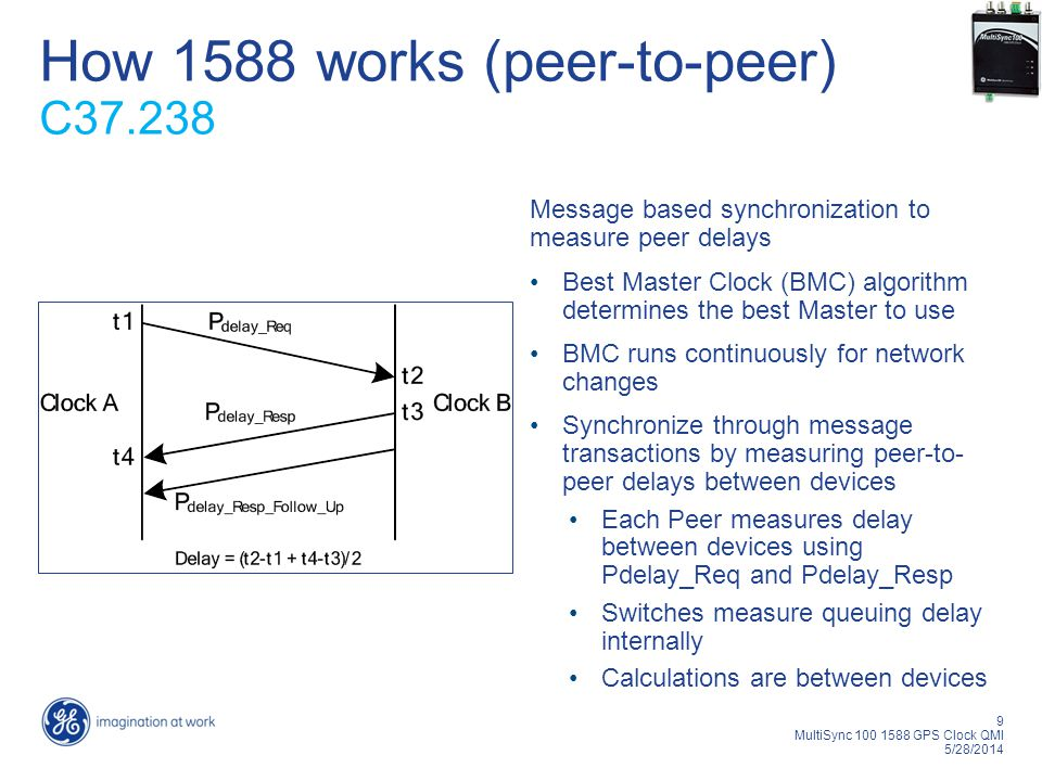 9 MultiSync 100 1588 GPS Clock QMI 5/28/2014 How 1588 works (peer-to-peer) C37.238 Message based synchronization to measure peer delays Best Master Clock (BMC) algorithm determines the best Master to use BMC runs continuously for network changes Synchronize through message transactions by measuring peer-to- peer delays between devices Each Peer measures delay between devices using Pdelay_Req and Pdelay_Resp Switches measure queuing delay internally Calculations are between devices