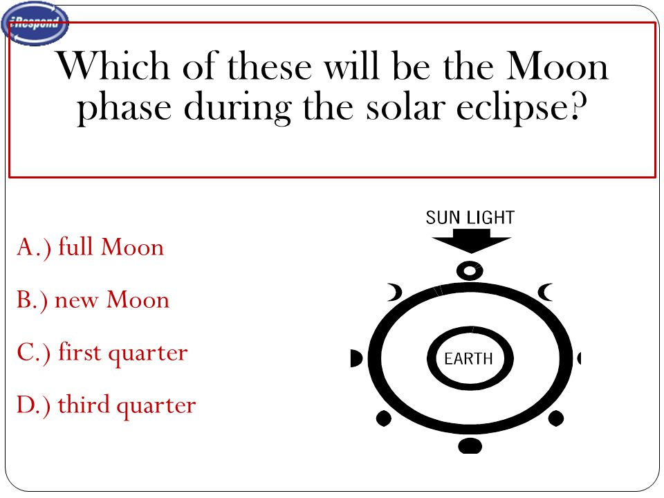 Which of these will be the Moon phase during the solar eclipse.