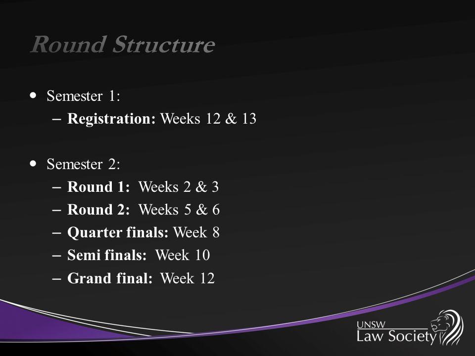 Semester 1: – Registration: Weeks 12 & 13 Semester 2: – Round 1: Weeks 2 & 3 – Round 2: Weeks 5 & 6 – Quarter finals: Week 8 – Semi finals: Week 10 – Grand final: Week 12