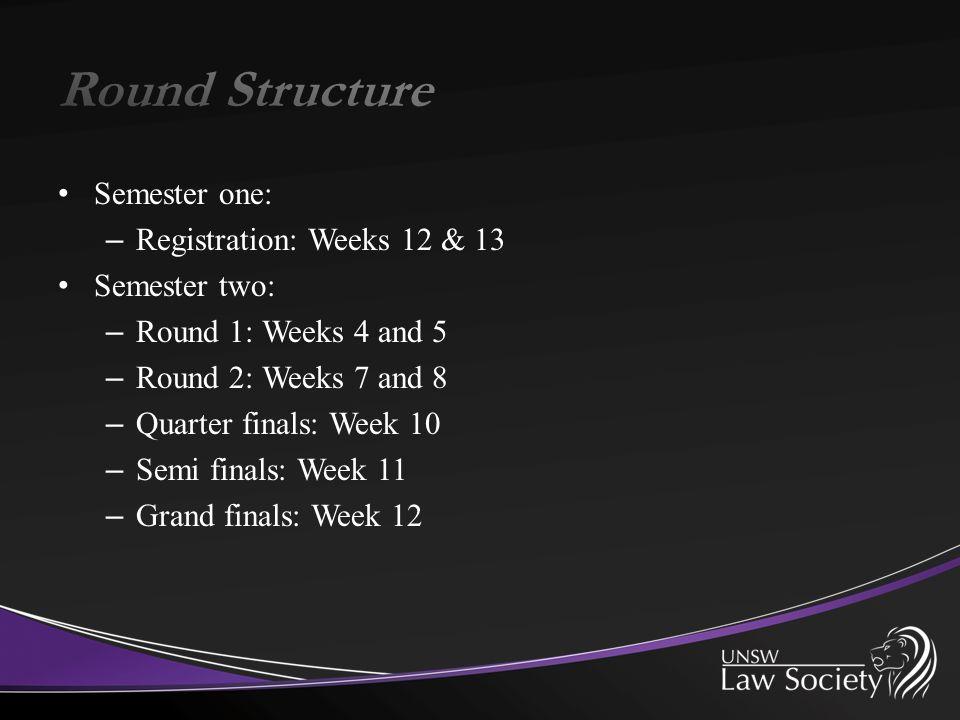 Semester one: – Registration: Weeks 12 & 13 Semester two: – Round 1: Weeks 4 and 5 – Round 2: Weeks 7 and 8 – Quarter finals: Week 10 – Semi finals: Week 11 – Grand finals: Week 12