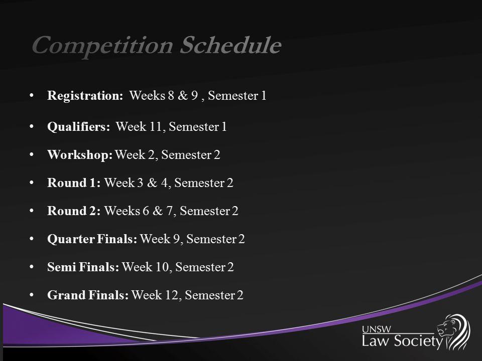 Registration: Weeks 8 & 9, Semester 1 Qualifiers: Week 11, Semester 1 Workshop: Week 2, Semester 2 Round 1: Week 3 & 4, Semester 2 Round 2: Weeks 6 &