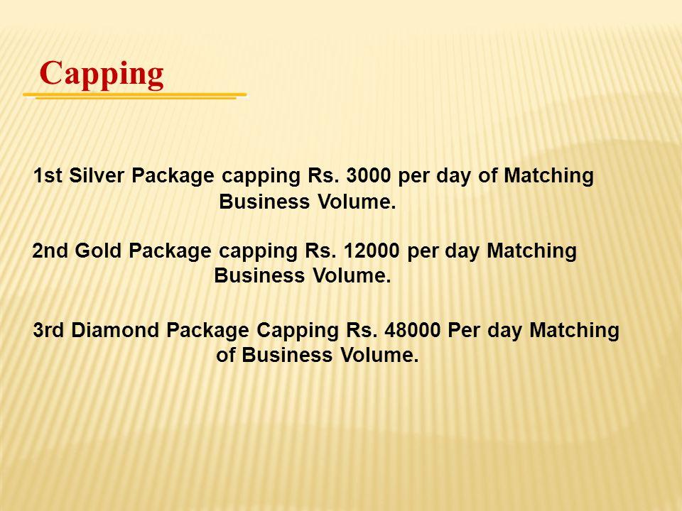 Withdrawal Request Binary Minimum Rs. 1000 Profit Sharing incentive Minimum Rs. 800