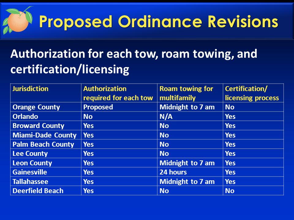 JurisdictionAuthorization required for each tow Roam towing for multifamily Certification/ licensing process Orange CountyProposedMidnight to 7 amNo OrlandoNoN/AYes Broward CountyYesNoYes Miami-Dade CountyYesNoYes Palm Beach CountyYesNoYes Lee CountyYesNoYes Leon CountyYesMidnight to 7 amYes GainesvilleYes24 hoursYes TallahasseeYesMidnight to 7 amYes Deerfield BeachYesNo Authorization for each tow, roam towing, and certification/licensing Proposed Ordinance Revisions