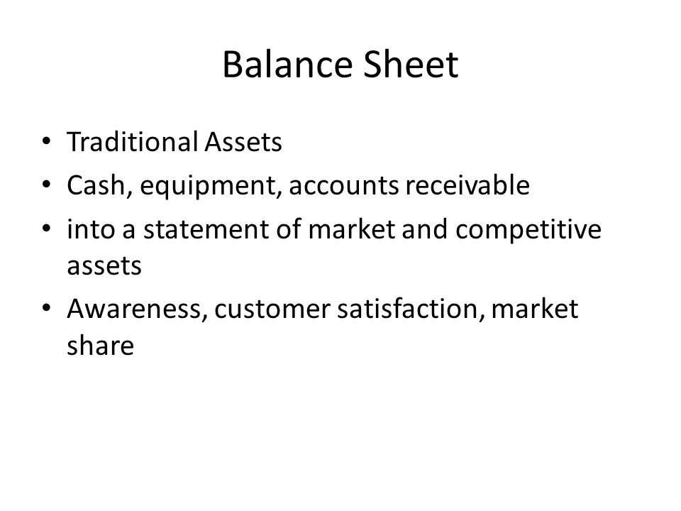 Weekly Balance Sheet for Week 8 at Sunday Midnight Cash35,000Loans25,000 Assets20,000 Depreciation(5,000)Retained Earnings30,000 Total Assets50,000Total Liabilities50,000 Awareness = % of total90% Customer Satisfaction65 Average Customer Sat70 Relative Customer Sat65/70 = 92.86% Market Share, S??.