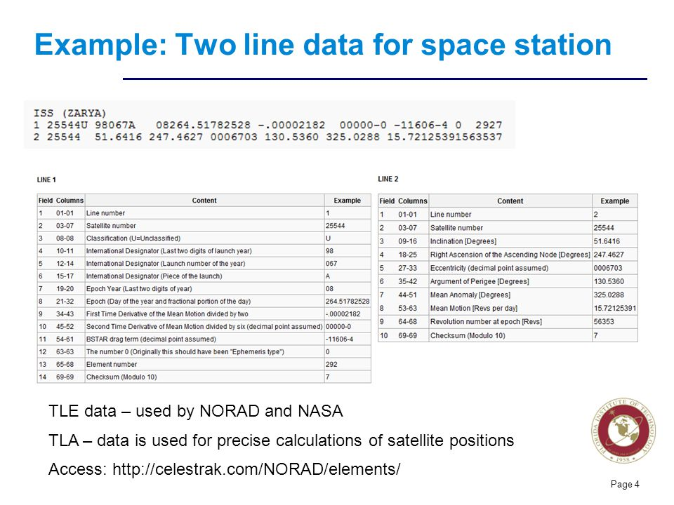 Florida Institute of technologies Example: Two line data for space station Page 4 TLE data – used by NORAD and NASA TLA – data is used for precise calculations of satellite positions Access: http://celestrak.com/NORAD/elements/
