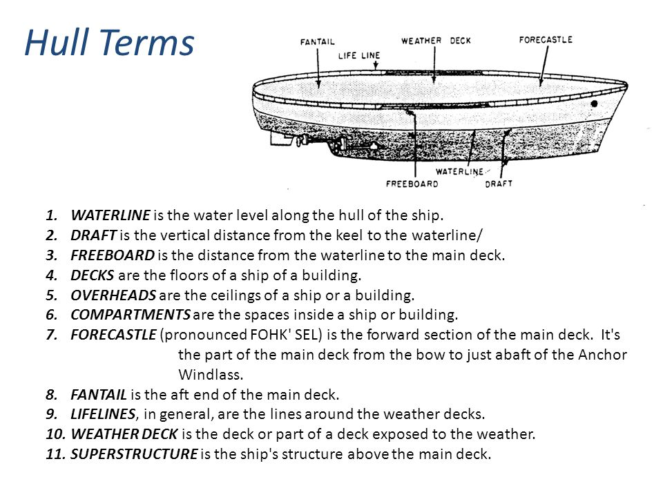 1.WATERLINE is the water level along the hull of the ship. 2.DRAFT is the vertical distance from the keel to the waterline/ 3.FREEBOARD is the distanc