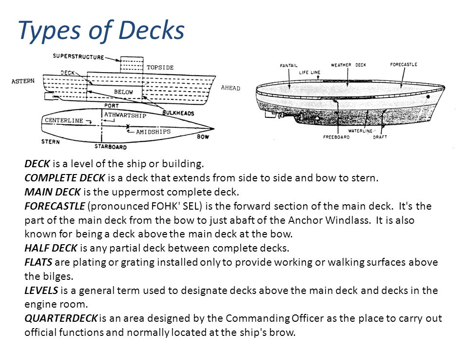DECK is a level of the ship or building. COMPLETE DECK is a deck that extends from side to side and bow to stern. MAIN DECK is the uppermost complete