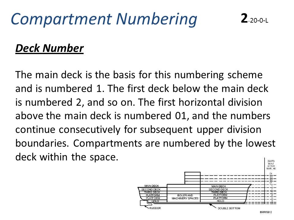 Deck Number Compartment Numbering The main deck is the basis for this numbering scheme and is numbered 1. The first deck below the main deck is number