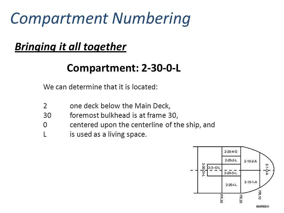 Bringing it all together Compartment Numbering We can determine that it is located: 2one deck below the Main Deck, 30 foremost bulkhead is at frame 30