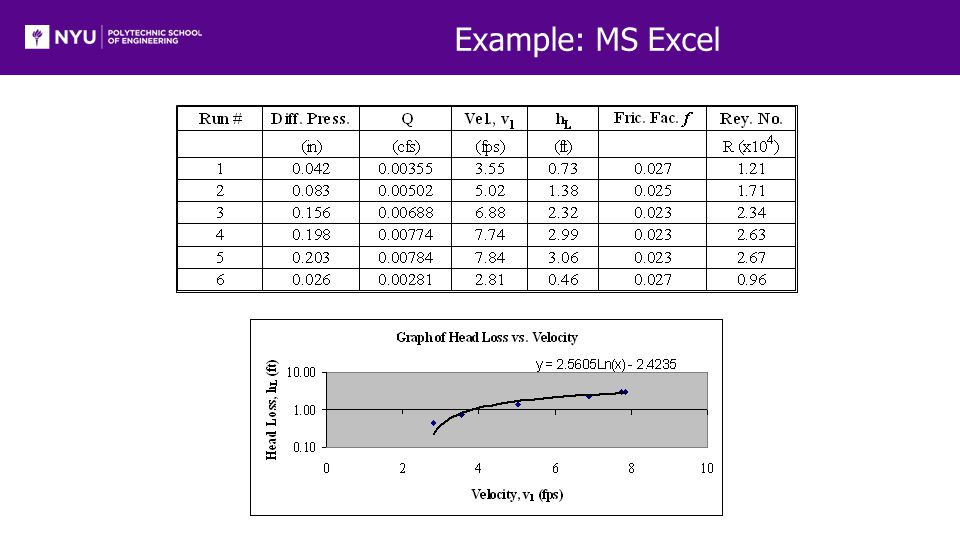 Example: MS Excel