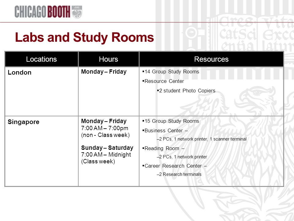 Labs and Study Rooms LocationsHoursResources London Monday – Friday  14 Group Study Rooms  Resource Center  2 student Photo Copiers Singapore Monda