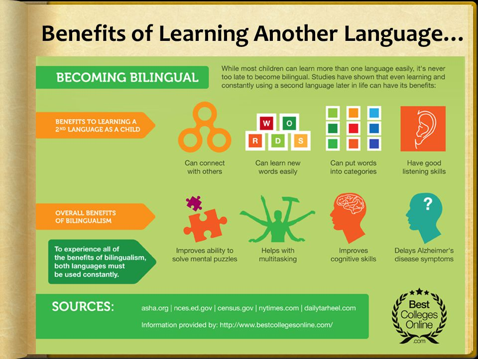 Benefits of Learning Another Language…