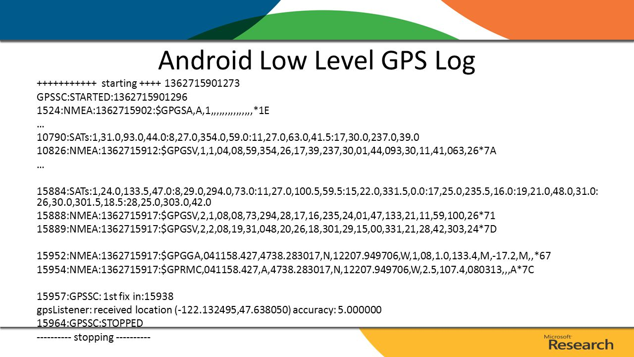 Android Low Level GPS Log +++++++++++ starting ++++ 1362715901273 GPSSC:STARTED:1362715901296 1524:NMEA:1362715902:$GPGSA,A,1,,,,,,,,,,,,,,,*1E … 10790:SATs:1,31.0,93.0,44.0:8,27.0,354.0,59.0:11,27.0,63.0,41.5:17,30.0,237.0,39.0 10826:NMEA:1362715912:$GPGSV,1,1,04,08,59,354,26,17,39,237,30,01,44,093,30,11,41,063,26*7A … 15884:SATs:1,24.0,133.5,47.0:8,29.0,294.0,73.0:11,27.0,100.5,59.5:15,22.0,331.5,0.0:17,25.0,235.5,16.0:19,21.0,48.0,31.0: 26,30.0,301.5,18.5:28,25.0,303.0,42.0 15888:NMEA:1362715917:$GPGSV,2,1,08,08,73,294,28,17,16,235,24,01,47,133,21,11,59,100,26*71 15889:NMEA:1362715917:$GPGSV,2,2,08,19,31,048,20,26,18,301,29,15,00,331,21,28,42,303,24*7D 15952:NMEA:1362715917:$GPGGA,041158.427,4738.283017,N,12207.949706,W,1,08,1.0,133.4,M,-17.2,M,,*67 15954:NMEA:1362715917:$GPRMC,041158.427,A,4738.283017,N,12207.949706,W,2.5,107.4,080313,,,A*7C 15957:GPSSC: 1st fix in:15938 gpsListener: received location (-122.132495,47.638050) accuracy: 5.000000 15964:GPSSC:STOPPED ---------- stopping ----------
