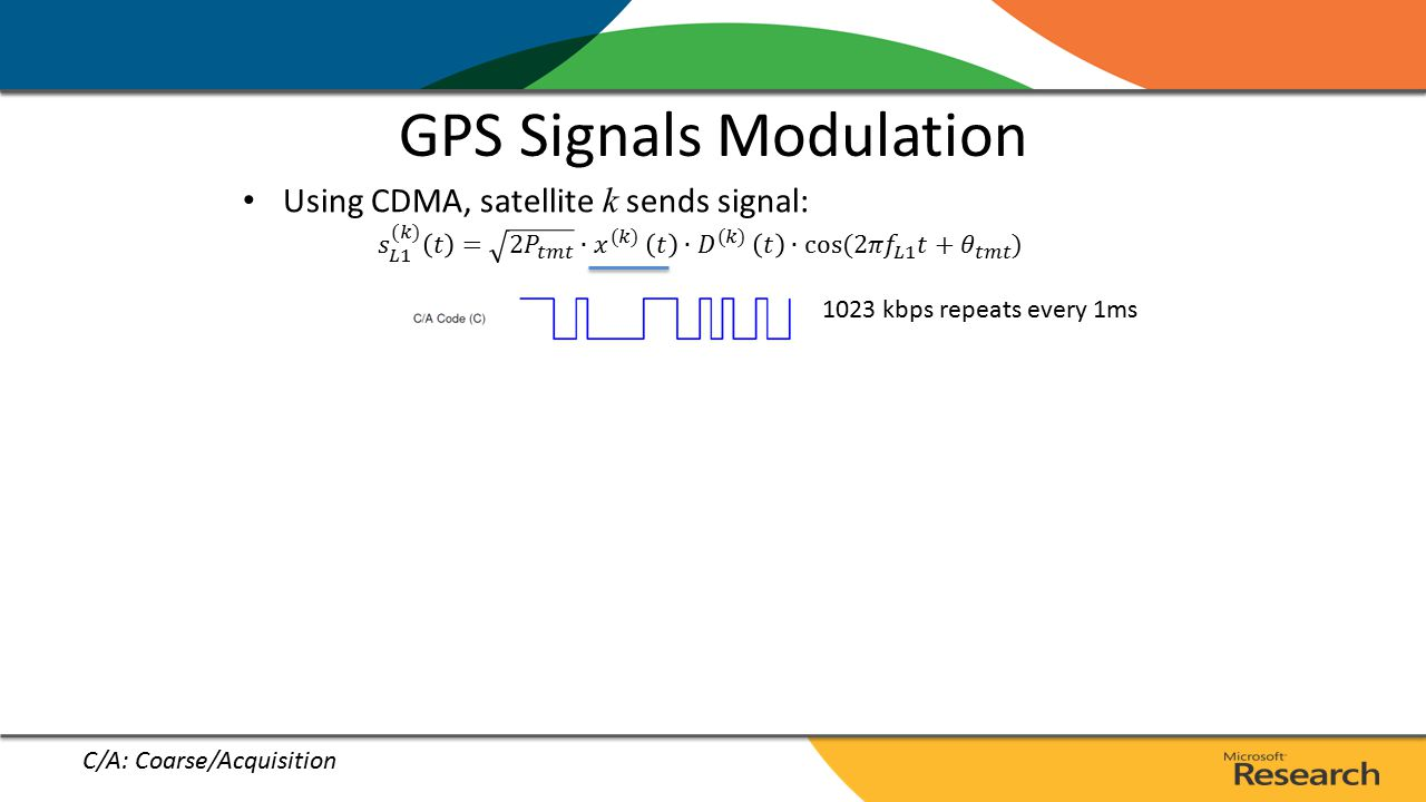 GPS Signals Modulation 1023 kbps repeats every 1ms C/A: Coarse/Acquisition