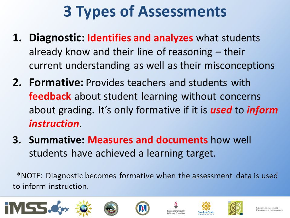 3 Types of Assessments 1.Diagnostic: Identifies and analyzes what students already know and their line of reasoning – their current understanding as well as their misconceptions 2.Formative: Provides teachers and students with feedback about student learning without concerns about grading.
