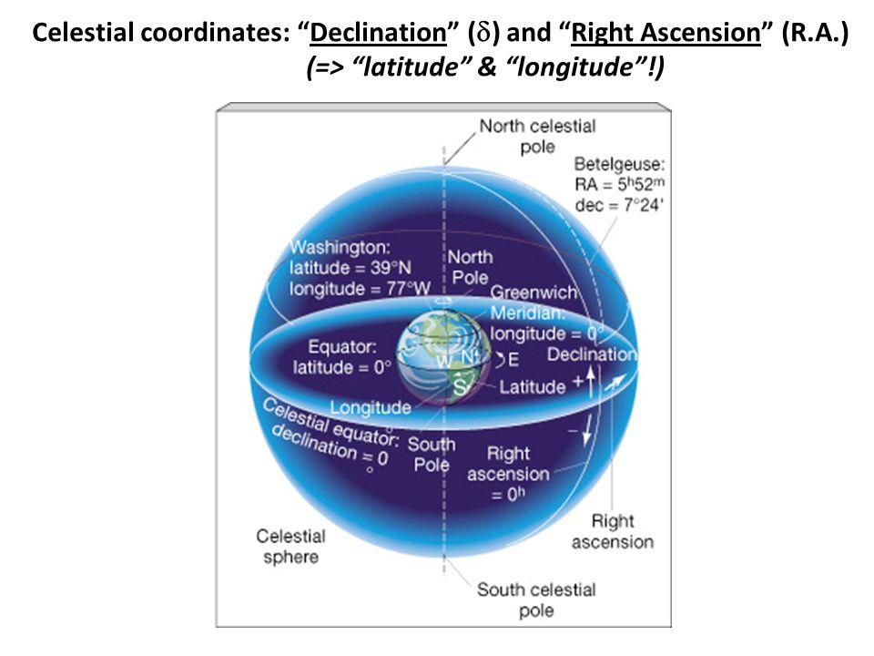 Celestial coordinates: Declination (  ) and Right Ascension (R.A.) (=> latitude & longitude !)
