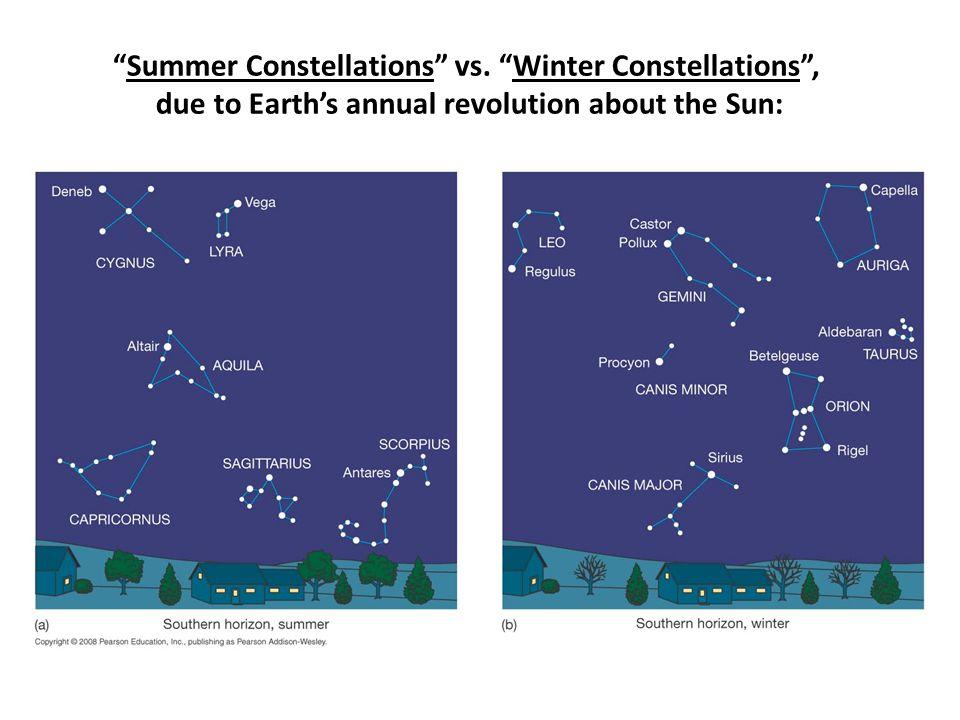 Summer Constellations vs.
