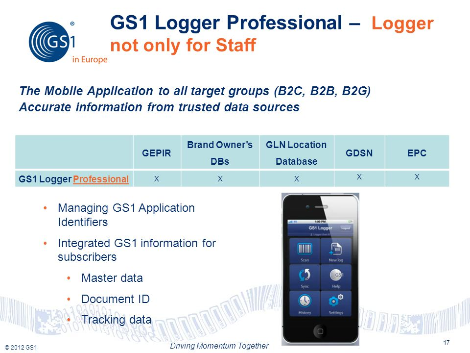 © 2012 GS1 Driving Momentum Together The Mobile Application to all target groups (B2C, B2B, B2G) Accurate information from trusted data sources 17 GS1 Logger Professional – Logger not only for Staff Managing GS1 Application Identifiers Integrated GS1 information for subscribers Master data Document ID Tracking data GEPIR Brand Owner's DBs GLN Location Database GDSNEPC GS1 Logger Professional XXX XX