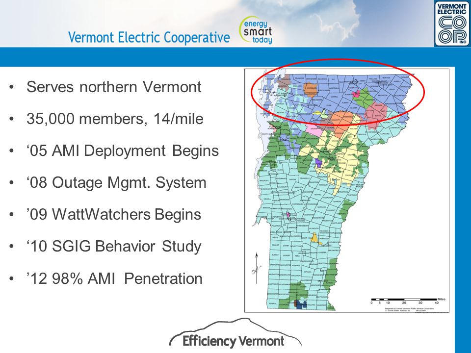 Serves northern Vermont 35,000 members, 14/mile '05 AMI Deployment Begins '08 Outage Mgmt. System '09 WattWatchers Begins '10 SGIG Behavior Study '12