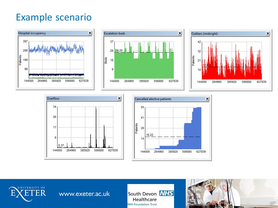 This area for large pictures/charts/tables,etc with one line captioning. Example scenario