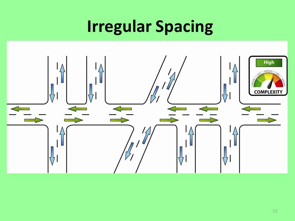Irregular Spacing 13