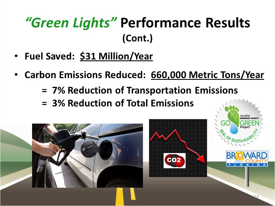 Green Lights Performance Results (Cont.) Fuel Saved: $31 Million/Year Carbon Emissions Reduced: 660,000 Metric Tons/Year = 7% Reduction of Transportation Emissions = 3% Reduction of Total Emissions 24