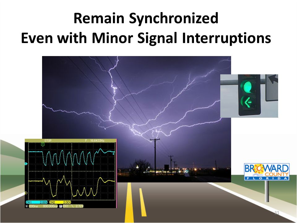 Remain Synchronized Even with Minor Signal Interruptions 31