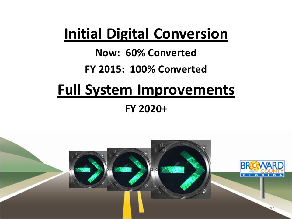 Initial Digital Conversion Now: 60% Converted FY 2015: 100% Converted Full System Improvements FY 2020+ 39