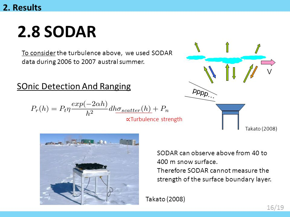 16/19 2.8 SODAR V pppp… Takato (2008) SOnic Detection And Ranging ∝ Turbulence strength To consider the turbulence above, we used SODAR data during 20