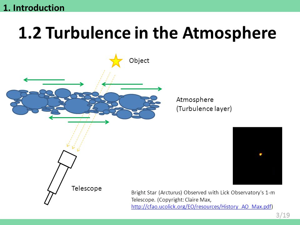 3/19 1.2 Turbulence in the Atmosphere Bright Star (Arcturus) Observed with Lick Observatory s 1-m Telescope.