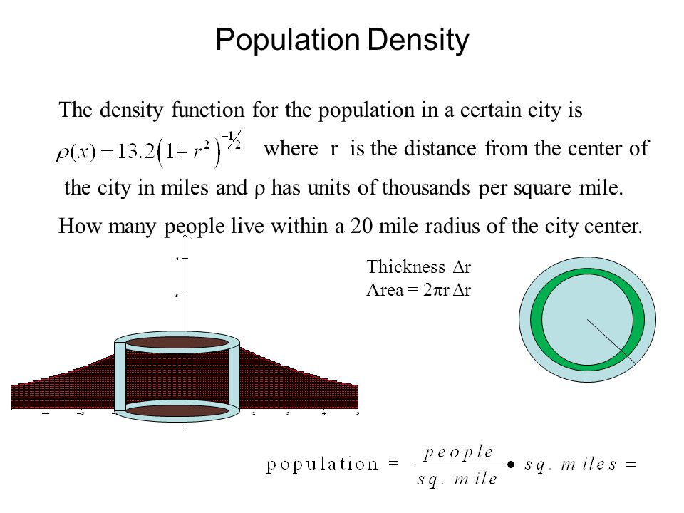 Population Density The density function for the population in a certain city is where r is the distance from the center of the city in miles and ρ has units of thousands per square mile.