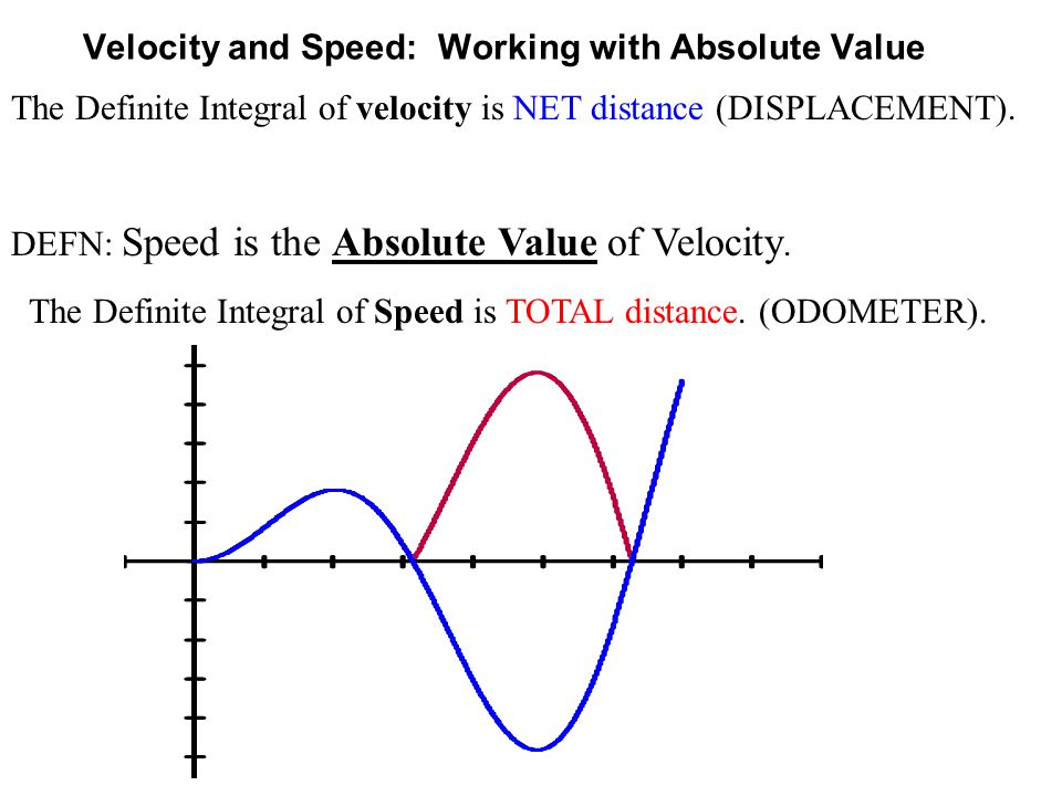 Velocity and Speed: Working with Absolute Value The Definite Integral of velocity is NET distance (DISPLACEMENT).