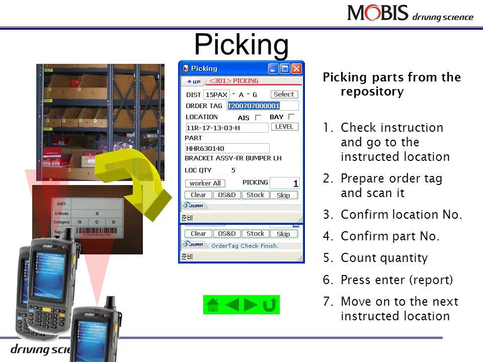 27 Picking Hardware Pack Mule + Cart + SA Box