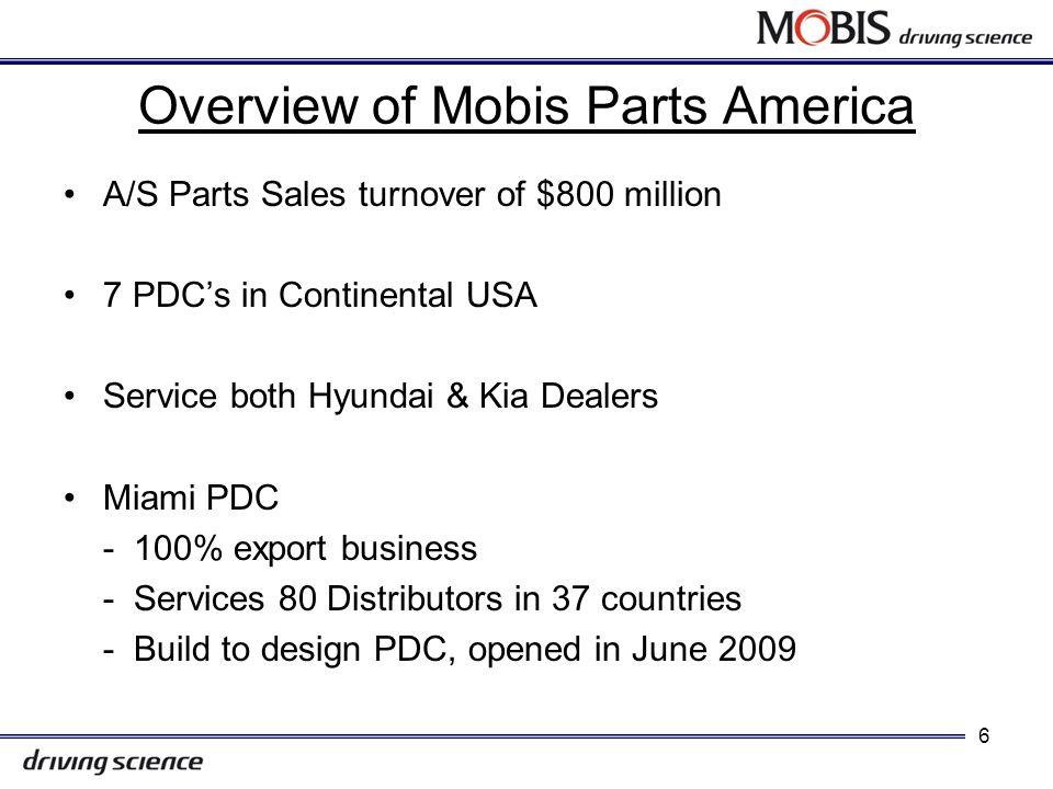5 Hyundai-Kia Automotive Group HMC & KMC - Vehicle Manufacturing - Vehicle Service - Share common design platform - Fastest growing auto manufacturer