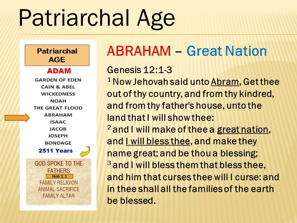 Patriarchal Age ABRAHAM – Great Nation Genesis 12:1-3 1 Now Jehovah said unto Abram, Get thee out of thy country, and from thy kindred, and from thy father s house, unto the land that I will show thee: 2 and I will make of thee a great nation, and I will bless thee, and make they name great; and be thou a blessing; 3 and I will bless them that bless thee, and him that curses thee will I curse: and in thee shall all the families of the earth be blessed.