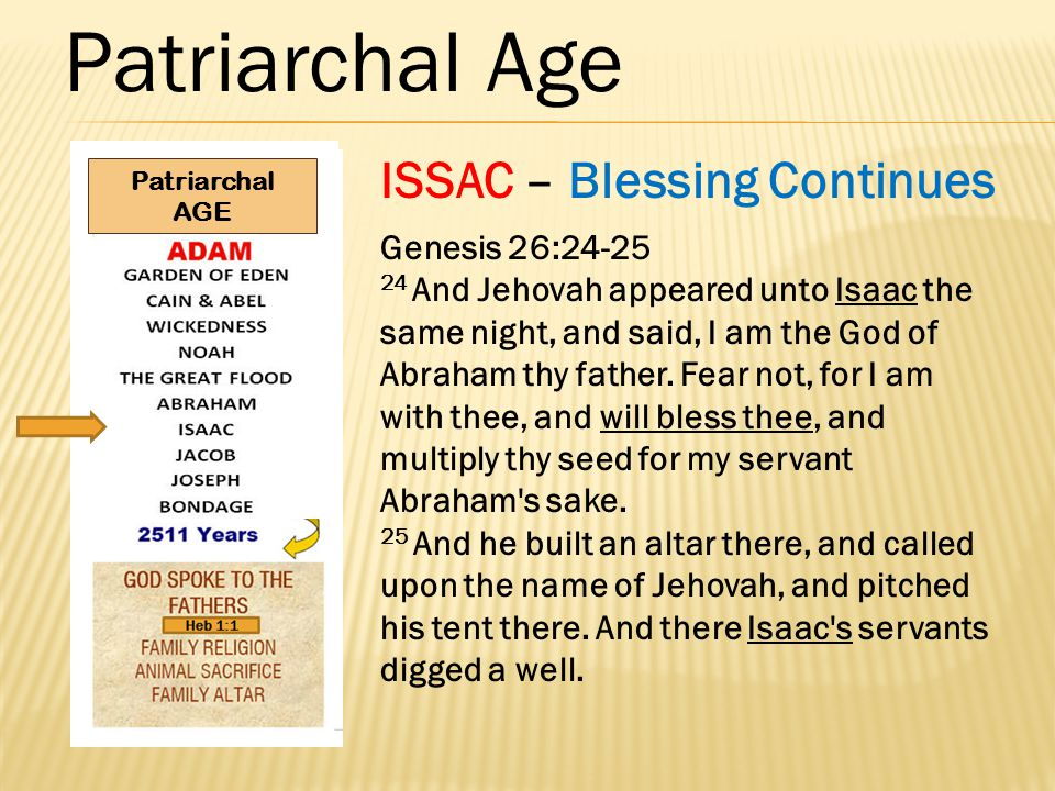 Patriarchal Age ISSAC – Blessing Continues Genesis 26:24-25 24 And Jehovah appeared unto Isaac the same night, and said, I am the God of Abraham thy f