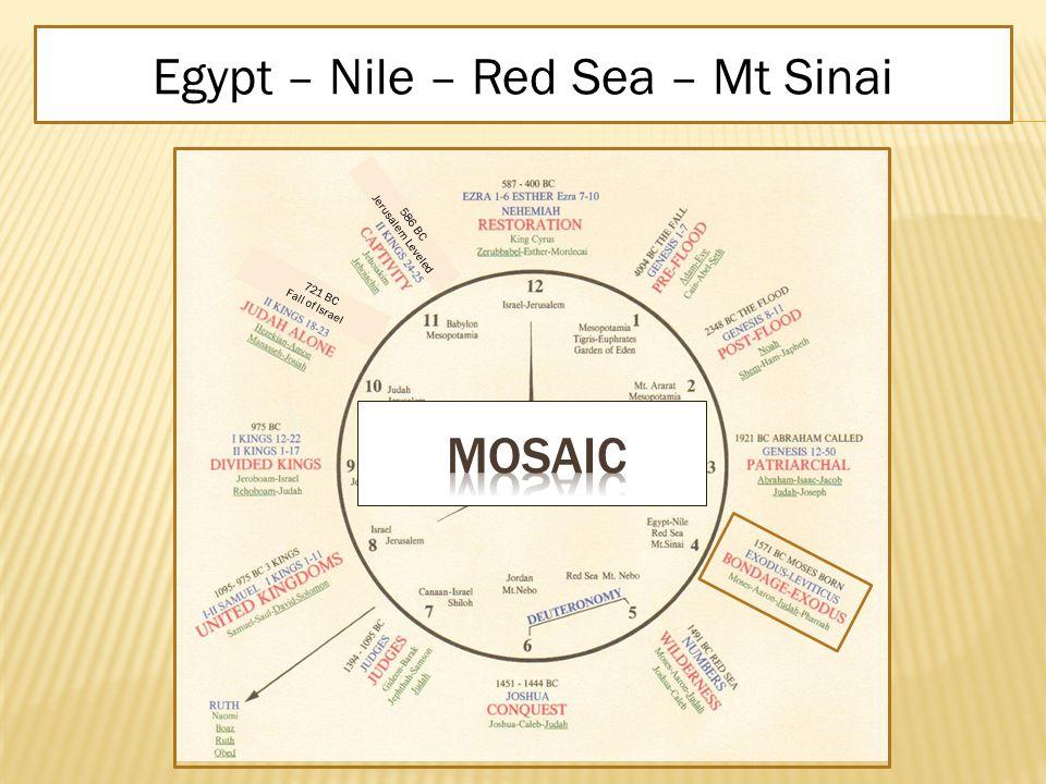 BONDAGE-EXODUS Exodus-LeviticusMoses – Aaron – Judah - Pharaoh1571 BC MOSES BORN Egypt – Nile – Red Sea – Mt Sinai 586 BC Jerusalem Leveled 721 BC Fall of Israel