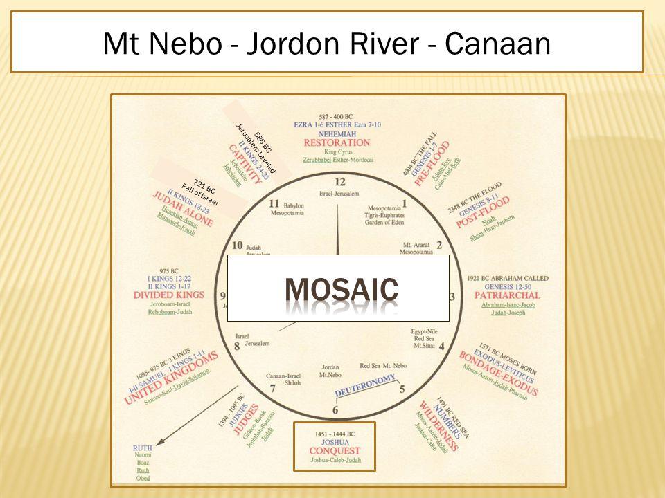 CONQUEST JoshuaJoshua – Caleb - Judah1451 – 1444 BCMt Nebo - Jordon River - Canaan 586 BC Jerusalem Leveled 721 BC Fall of Israel