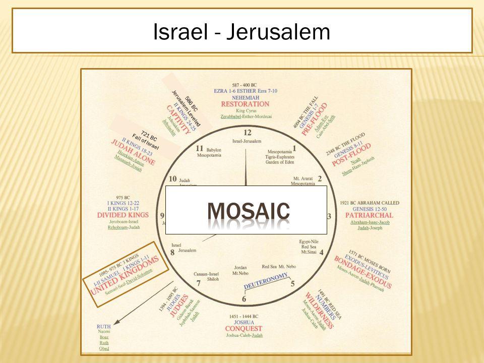 UNITED KINGS I-II Samuel I Kings 1-11Samuel – Saul - David - Solomon1095 – 975 BC 3 KingsIsrael - Jerusalem 586 BC Jerusalem Leveled 721 BC Fall of Israel